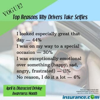 top reasons for taking selfies while driving