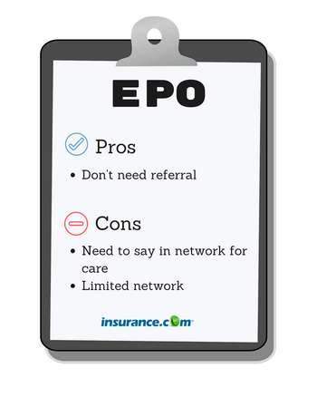 HMO vs PPO vs Other Plans:What's the Difference?   Insurance com