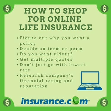 Online life insurance companies