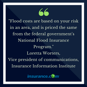 Flood insurance quote 2