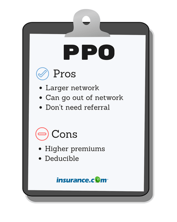 Hmo Vs Ppo Vs Other Plans What S The Difference Insurance Com