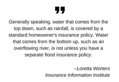 does your home insurance cover water damage