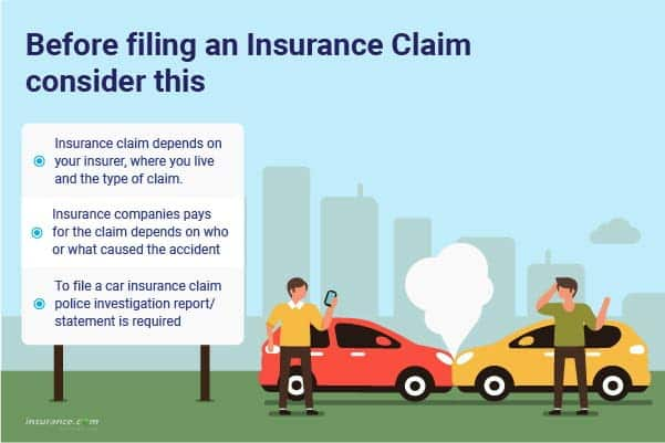 How Quickly Must An Insurance Company Pay A Claim