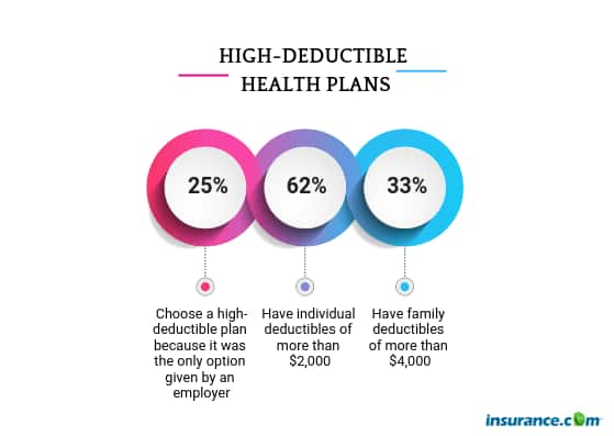 Health Plan Survey Insurance Com