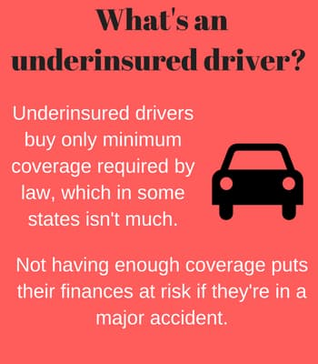 Underinsured drivers