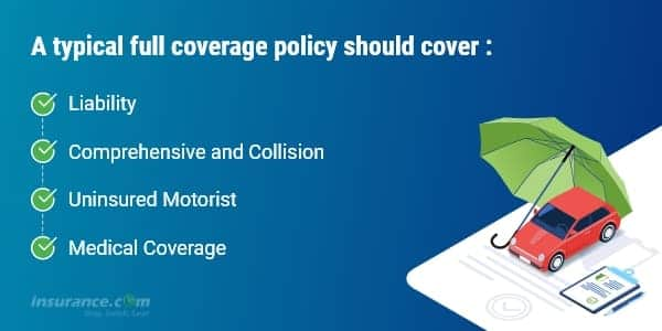 Full Coverage Car Insurance Cost Of 2020 Insurance Com